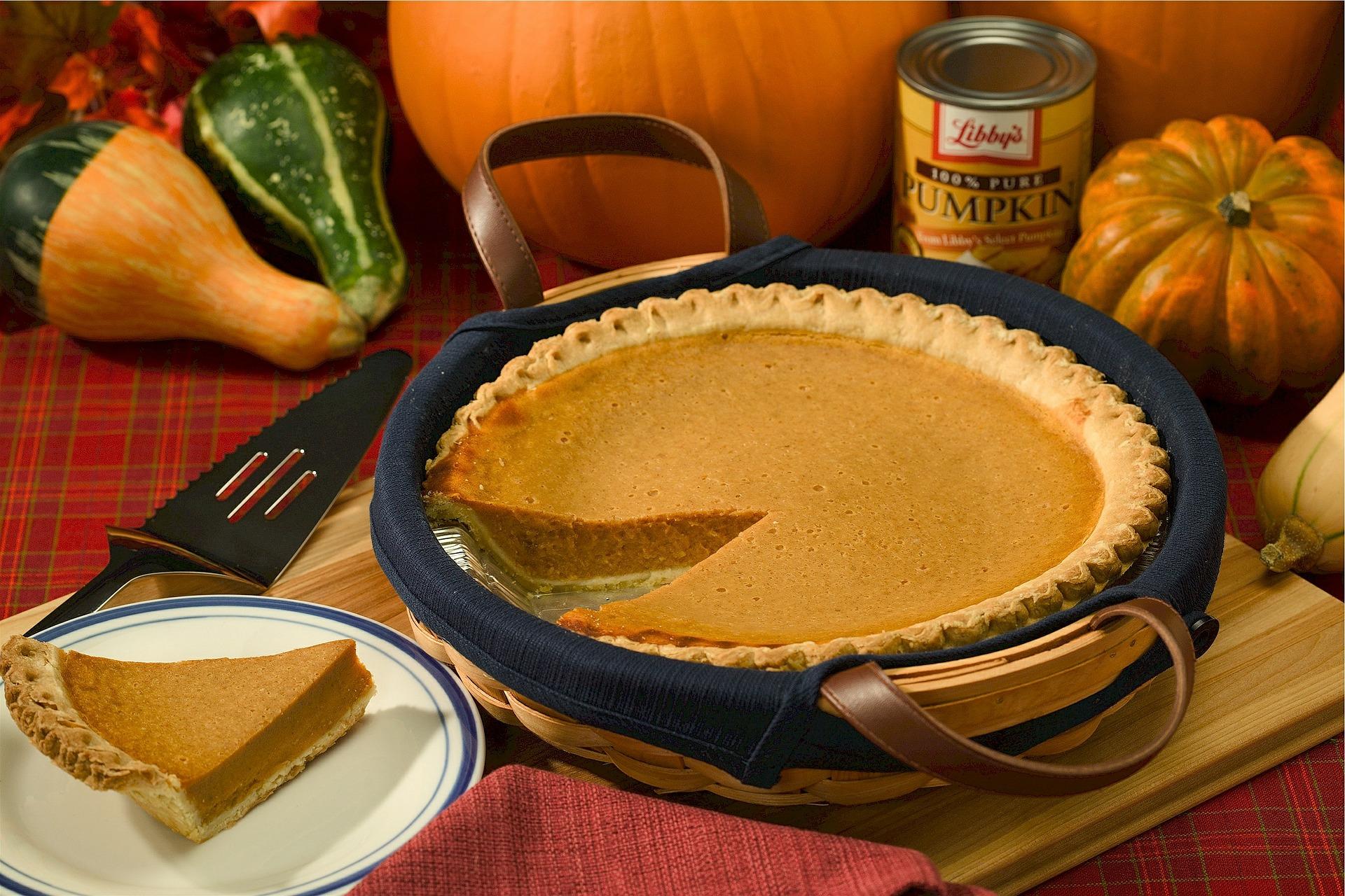 Process control of Pie