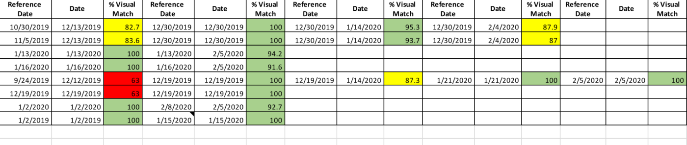 Image of Excel Chart Data