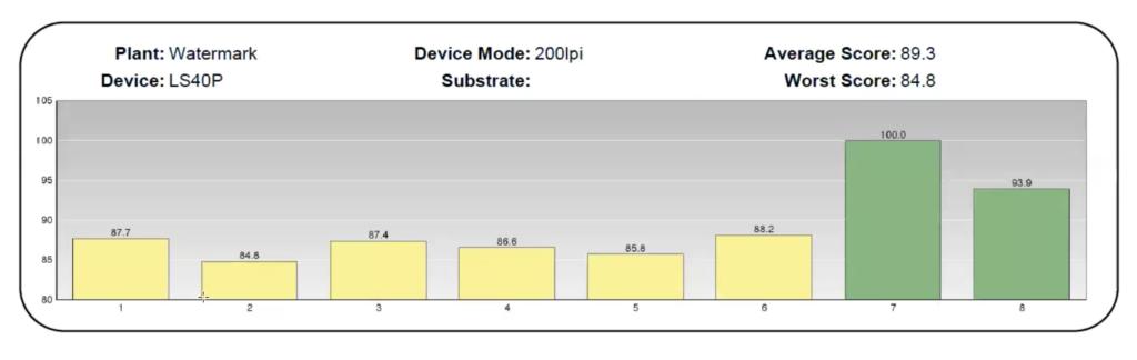 Image of Visual Match Scorecard Reference 2
